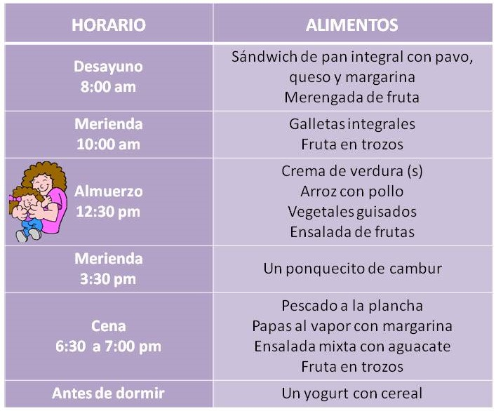 alimentos para madres en lactancia