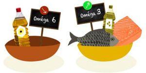 omega-6-vs-omega-3