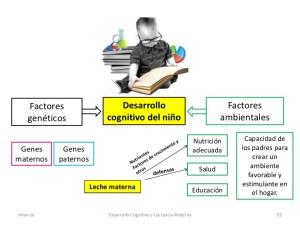 desarrollo-cognitivo-y-lactancia-materna-cicatsalud-52-728-1