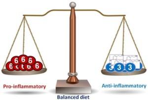 balance-3-6