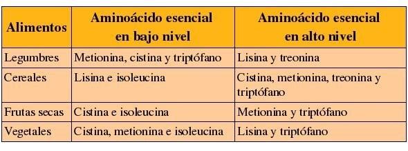aa-esenciales-en-deficit