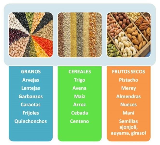 proteinas-vegetales