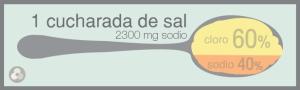 Cucharada-Sal