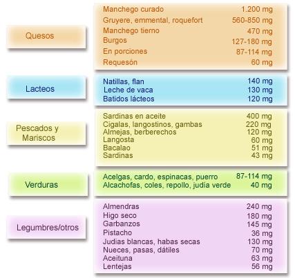alimentos-calcio-2