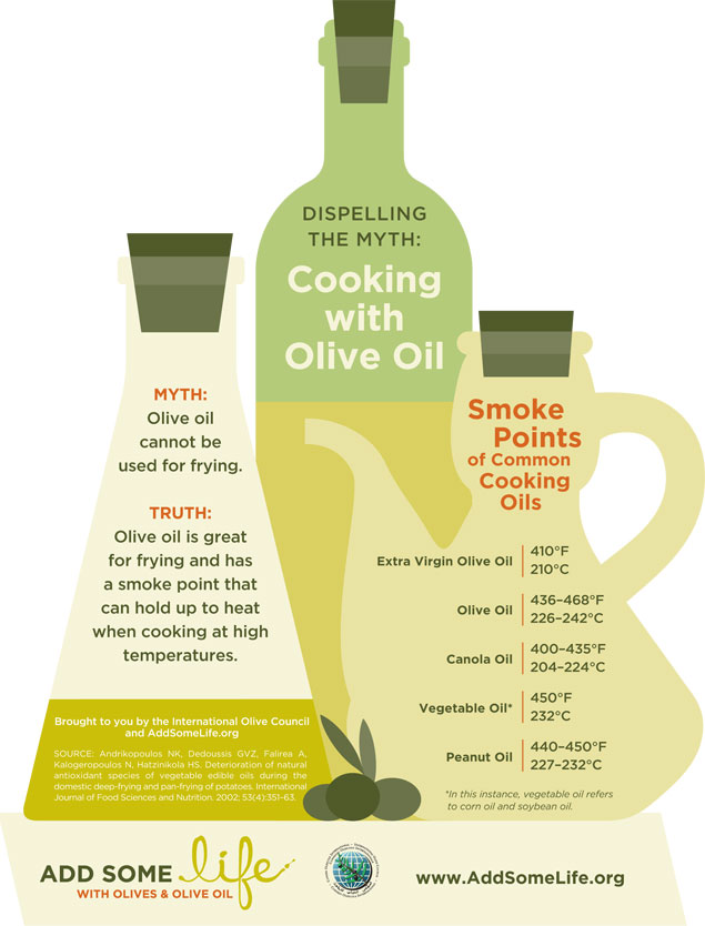oilinfographic