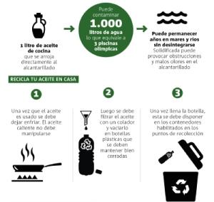 reciclaje-aceite