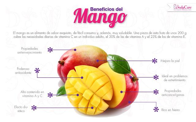beneficios-del-mango-2 (1)