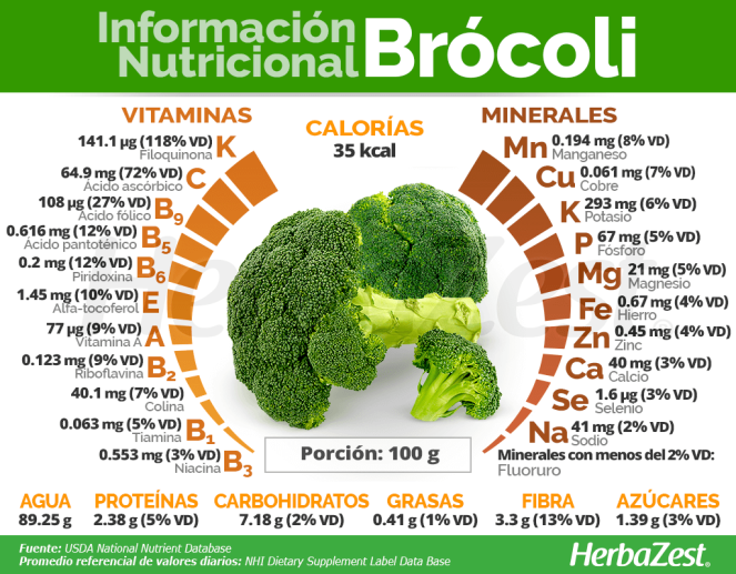 brocoli-informacion-nutricional-410962-section