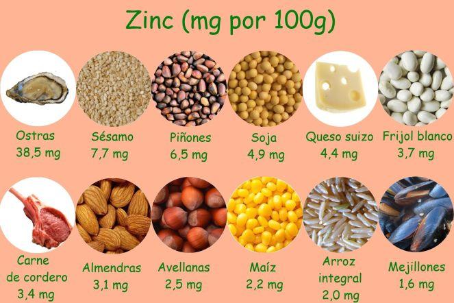 alimentos ricos zinc