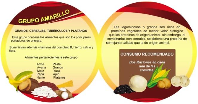 Amarillo_Granos, cereales, tubérculos y plátanos