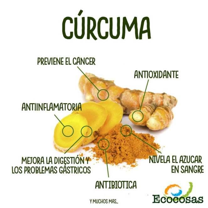 CURCUMA2