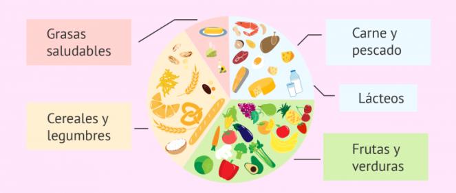 dieta-de-las-mujeres-lactantes-780x332